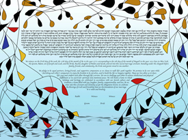The Floating Collage Ketubah